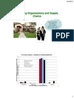 E6 Greening Organizations