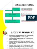 Licence Model