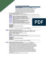 Business Deregulation & Economic Reform Bills 5/7/2011
