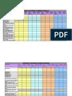 documents similar to break even analysis template for restaurant