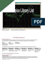 PSpice Part List