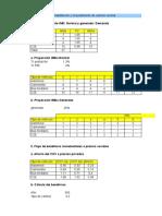 Casos_formulación