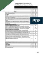 Greyhound Prohibited Items List-1