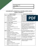 Gestion Educativa Analisis de La Pelicula
