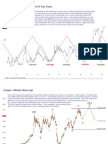 Metals Commentary 8May11