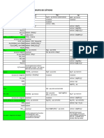 tabela resumo - determ. cátions