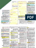 Cdn Admin Summary