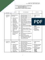 Kajian Sukatan _huraian Sukatan Pemulihan