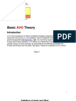 Basic AVO Theory