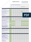FY11 Complete Tech Tips Cover List