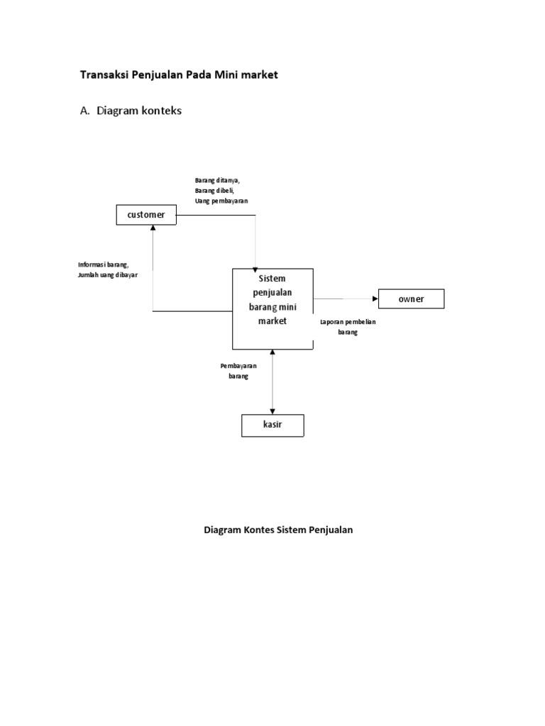 Diagram konteks ccuart Images