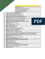 List of UA Schools