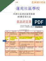 耕心蓮苑資訊研習營_2-1、2-2文書處理初階