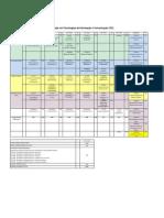 Grade 2010.1 Revisada v.2 TIC
