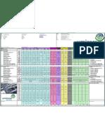 ComparisontableZamakAluminiumMagnesiumBrassPlastics_MechanicalPropertiesA3
