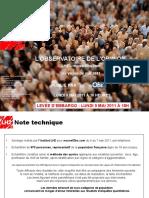 Observatoire de l'opinion - Les cotes de popularité de l'exécutif - Mai 2011