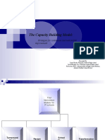 The Capacity Building Model