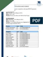 Conv.Ent.grup RFEN. Inf-cad fem FCN[1]