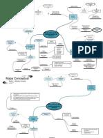 mapa conceptual - Apéndice