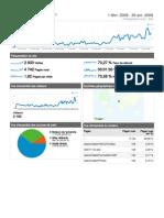 Analytics www puydufou-vendee blogspot com   (DashboardReport)