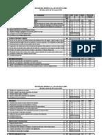 Guia07 Result a Dos Evaluacion QA
