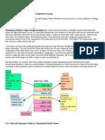 Data Warehouse Dimensional Model Components Concept