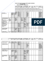 Competency Matrix ITS With Performance Assessments May 2 2011