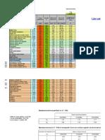 UNI en ISO 13786 Trasmittanza