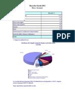 Raccolta Gennaio 2011 Pubblicazione Sito Internet