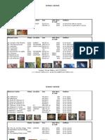 Listofworks Sheet1