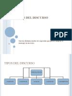 Las Formas Del Discurso-clases de Textos-1