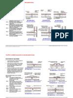 06 - Rd1-Rd4 Detalii Pentru Terase