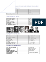 Autores y Obras Literatura Española
