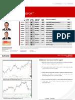 2011-05-10 Migbank Daily Technical Analysis Report