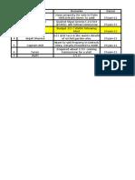 Vivek Data (3)