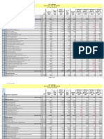 PA House GOP Budget Spreadsheet 2011
