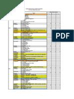 Rancangan Ict t4 2010