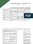 tabela de competências do congresso-camara-senado