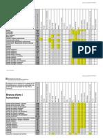 Tabla de Ponderacion Curso 2011-2012