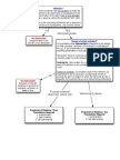 Evidence Flow Chart 2008-09