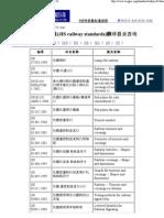 16.日本铁路标准(JIS railway standard..