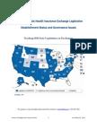 CBPP Analysis of Exchange Legislation Establishment and Governance