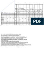 6 Compliance Chart