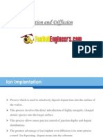 Ion Implantation Diffusion