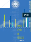 2007 WFE Annual Report