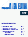 Neoplasiasbenignas y Malignas de La Mama[1]