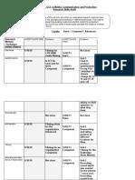 Unit2 Research Audits2