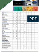 Ansys Capabilities Chart