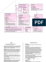 Osce Guide
