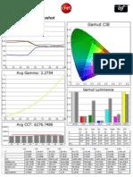 Sharp LC-60LE830U CNET review calibration results